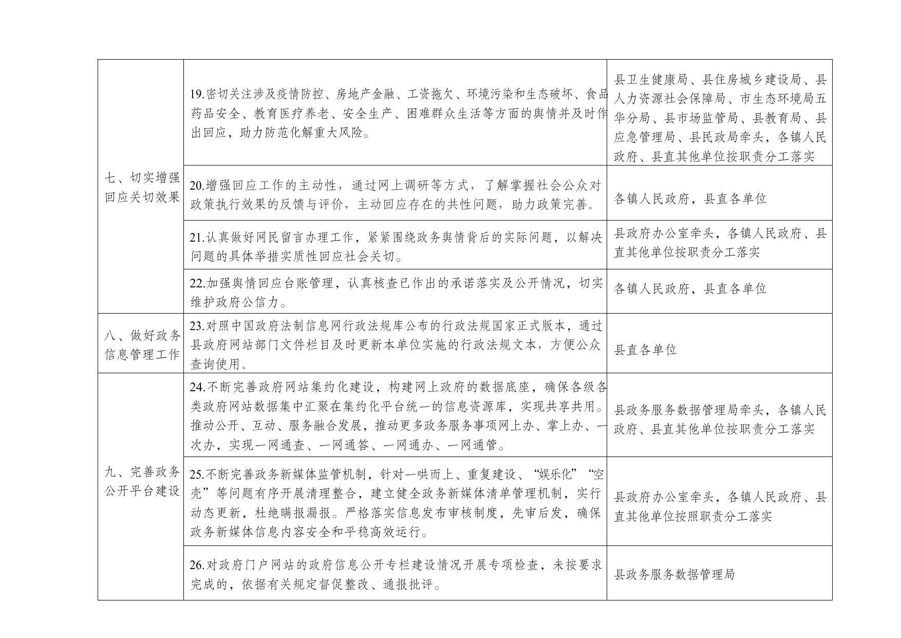 五华县人民政府办公室关于印发五华县2021年政务公开工作要点分工方案的通知0002.jpg