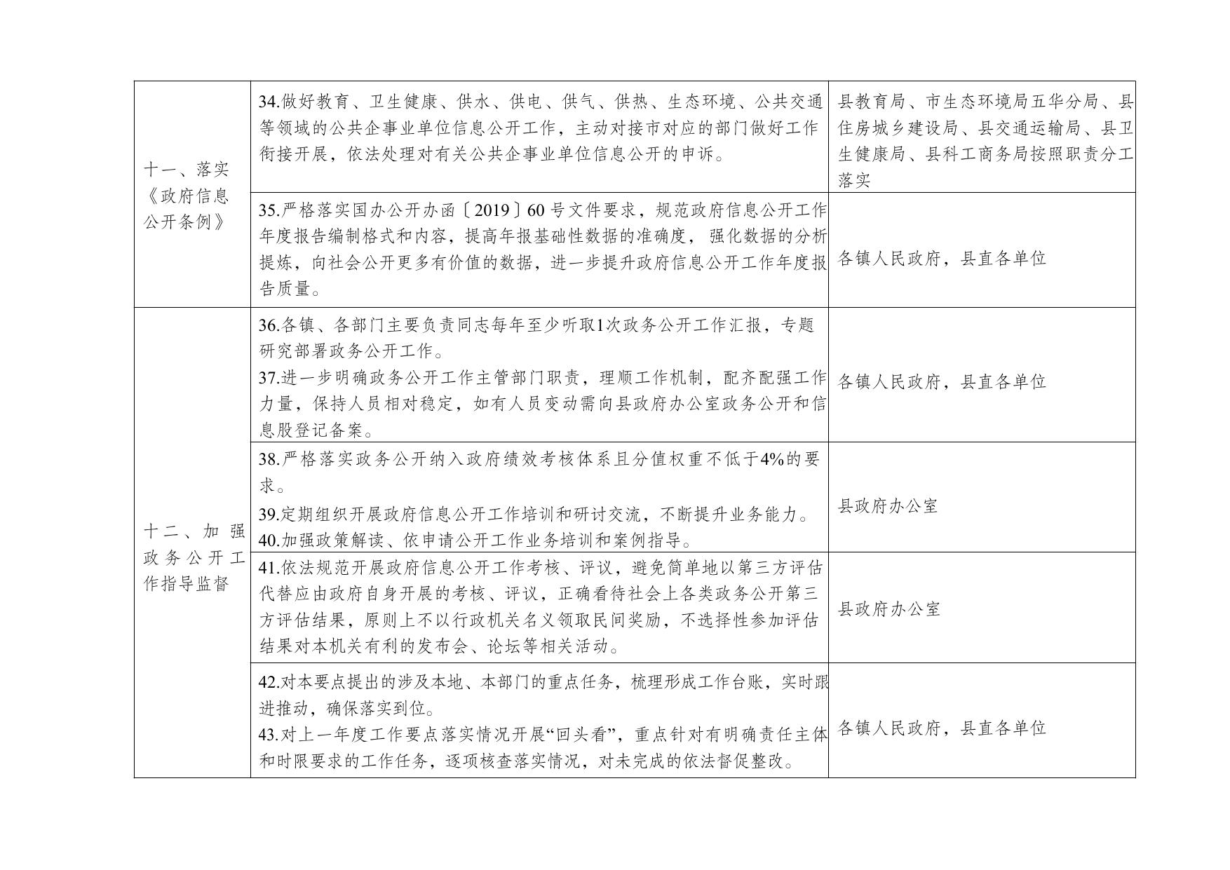 五华县人民政府办公室关于印发五华县2021年政务公开工作要点分工方案的通知0004.jpg