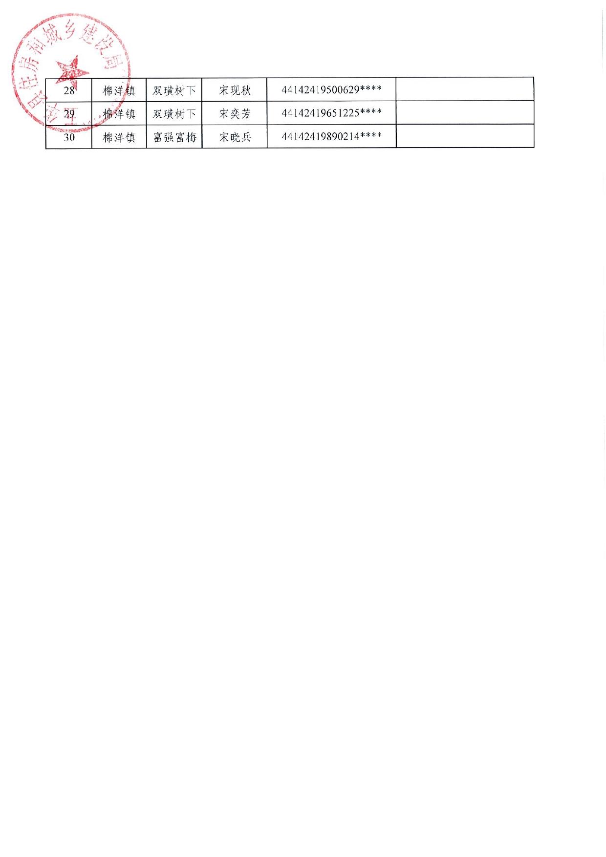五华县农村削坡建房风险整治第一批补助对象名单公示0003.jpg