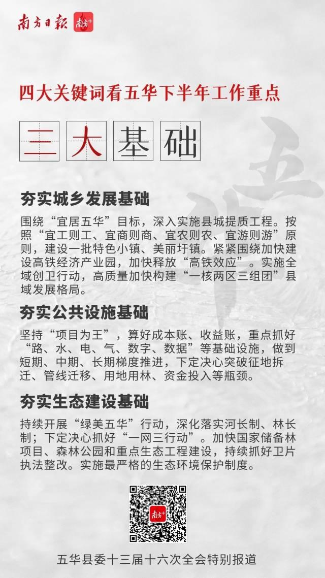南方+ 汪思婷 制图